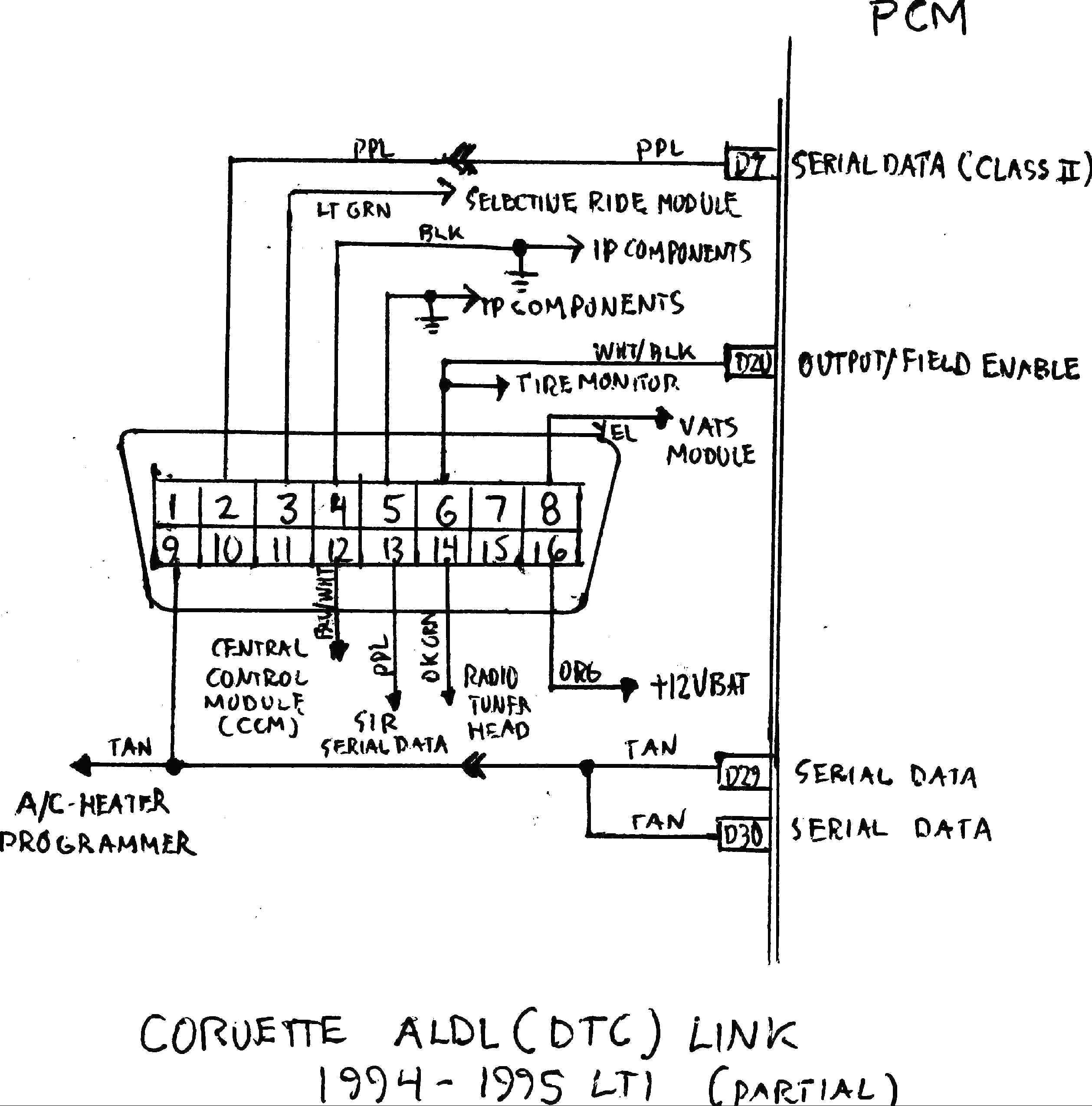 Obd Ii Style Data Link Connector To Usb Wiring Diagram