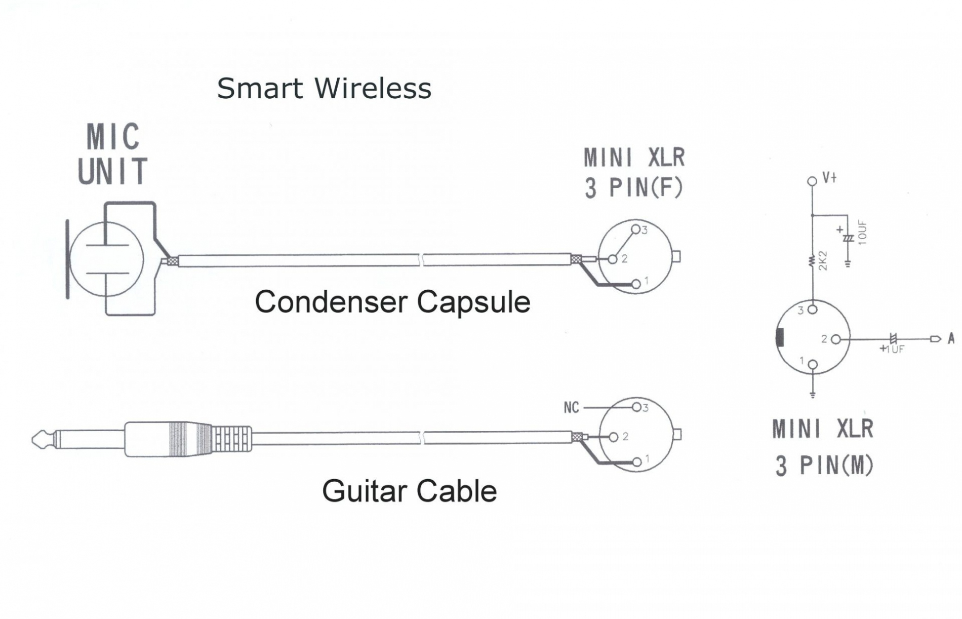 1 4 Jack Wiring | Wiring Library - 1/4 In To Usb Guitar Cable Wiring Diagram
