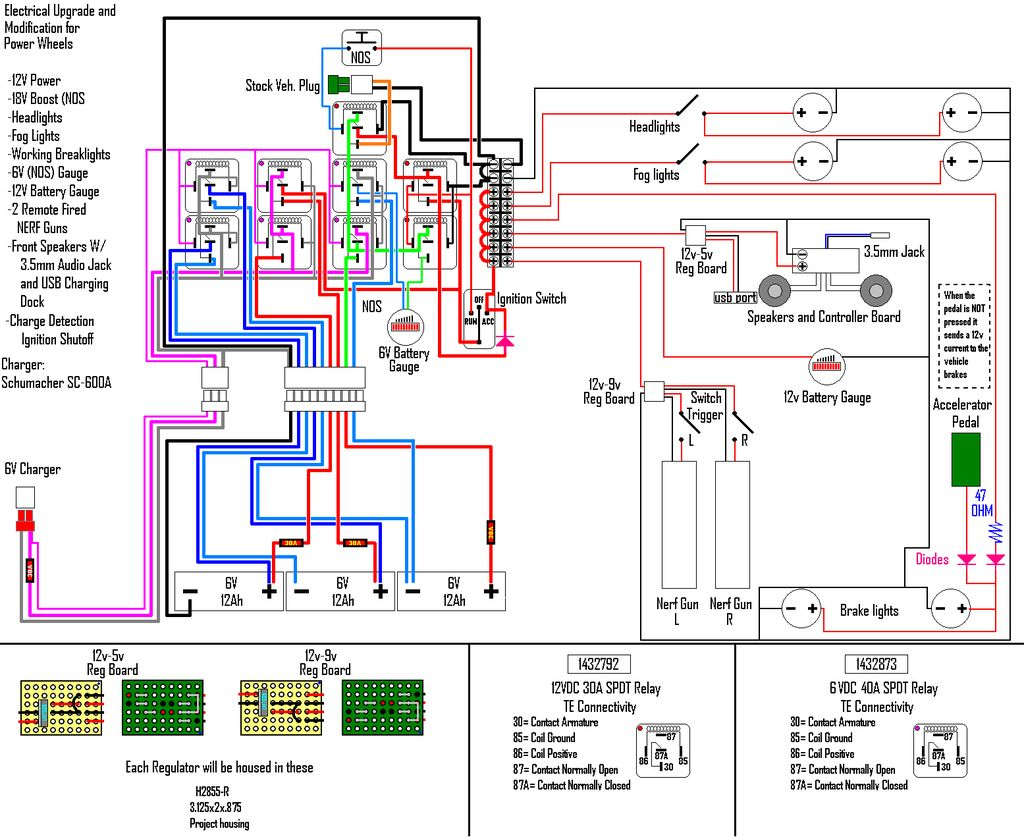 12V Usb Charger Wiring Diagram | Wiring Library - Usb Charger Wiring 12V Diagram
