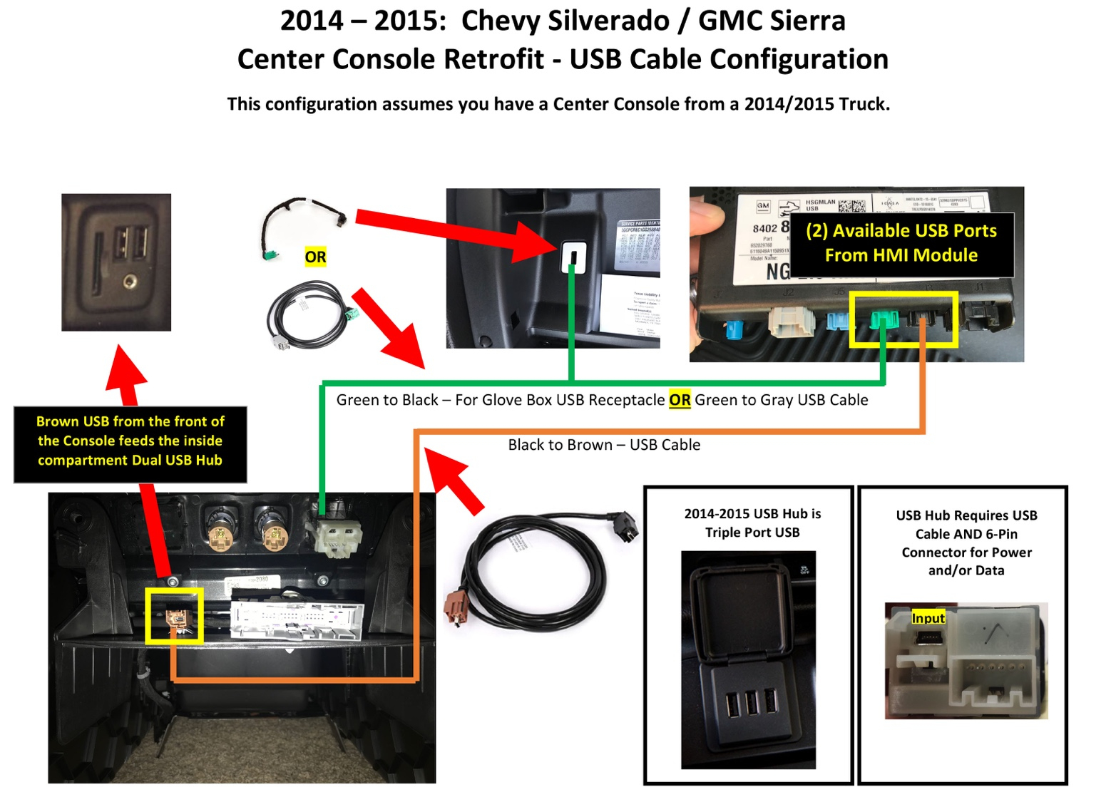2014+ K2Xx - Center Console Swap / Retrofit - Plug And Play Harness - 2016 2500Hd Usb Port Wiring Diagram