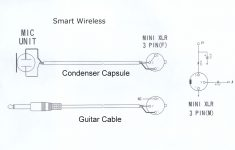 3 Pin Xlr Wiring Diagram, Cable Wiring, Etc. – Wiring Diagram For Electric Microphone To Usb