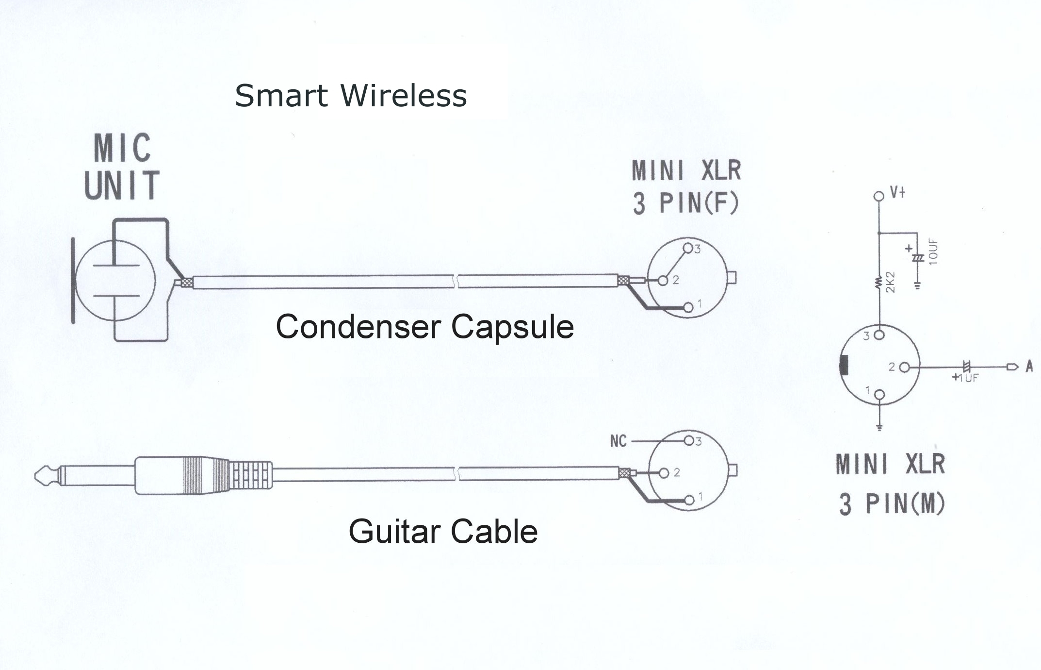 3 Pin Xlr Wiring Diagram, Cable Wiring, Etc. - Wiring Diagram For Electric Microphone To Usb