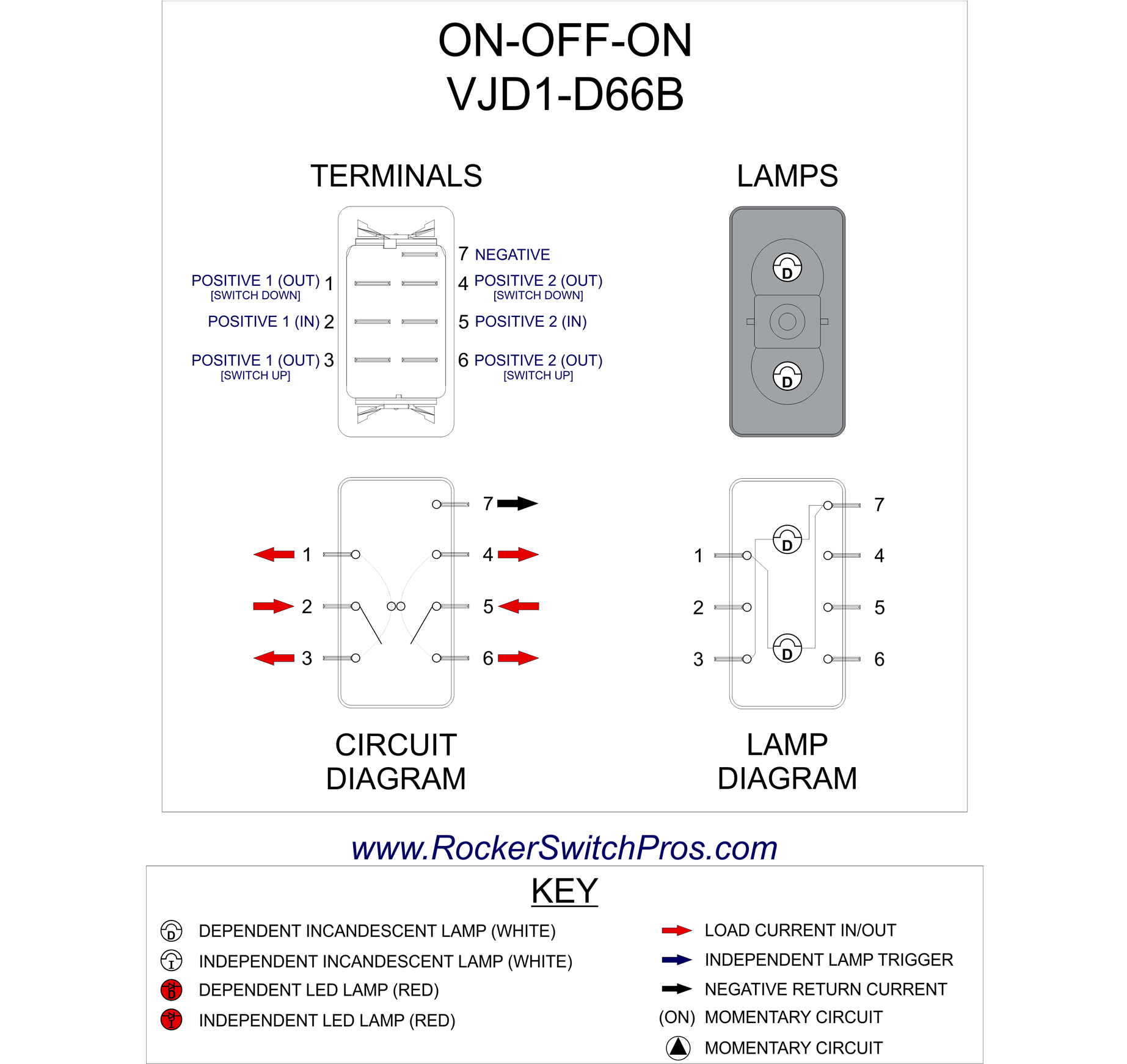 5 Pin Rocker Switch Wiring Diagram | Wiring Diagram - Mictuning Usb Toggle Switch Wiring Diagram