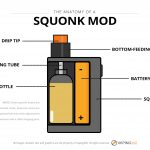 7 Best Squonk Mods You Can Get Right Now + Squonking Guide [2019]   Box Mod Wiring Diagram Usb Passthrough Charger Vv Vw
