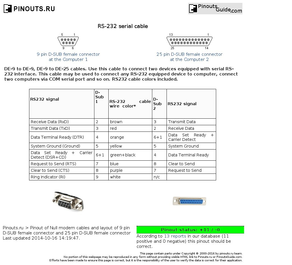 9 Pin To Usb Wire Diagram | Manual E-Books - 9 Pin Serial To Usb Wiring Diagram
