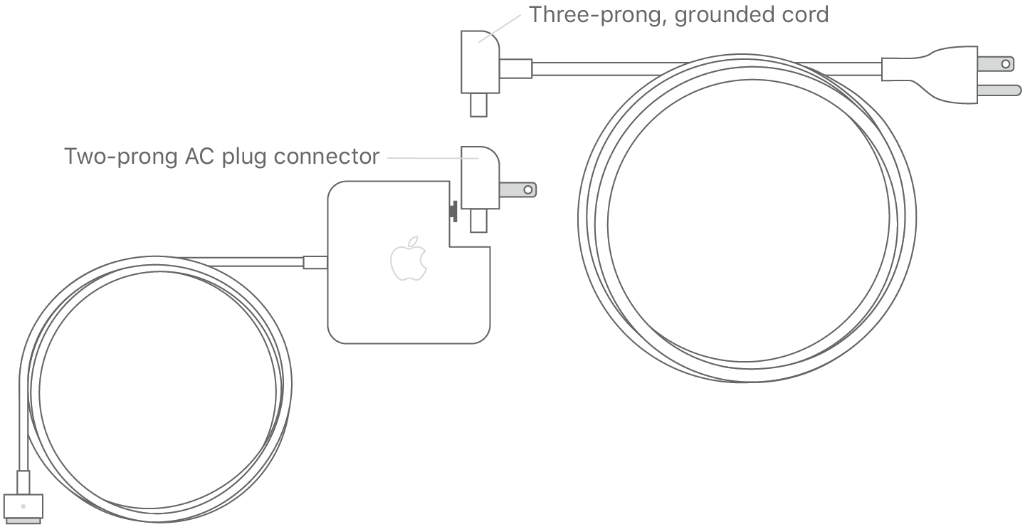 About Apple World Travel Adapter Kit - Apple Support - Magsafe To Usb Wiring Diagram