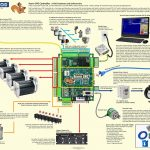 Acorn Cnc Controller, Step And Direction 4 Axis Cnc Control Board – Sainsmart 4 Axis Mach3 Usb Cnc Motion Controller Wiring Diagram