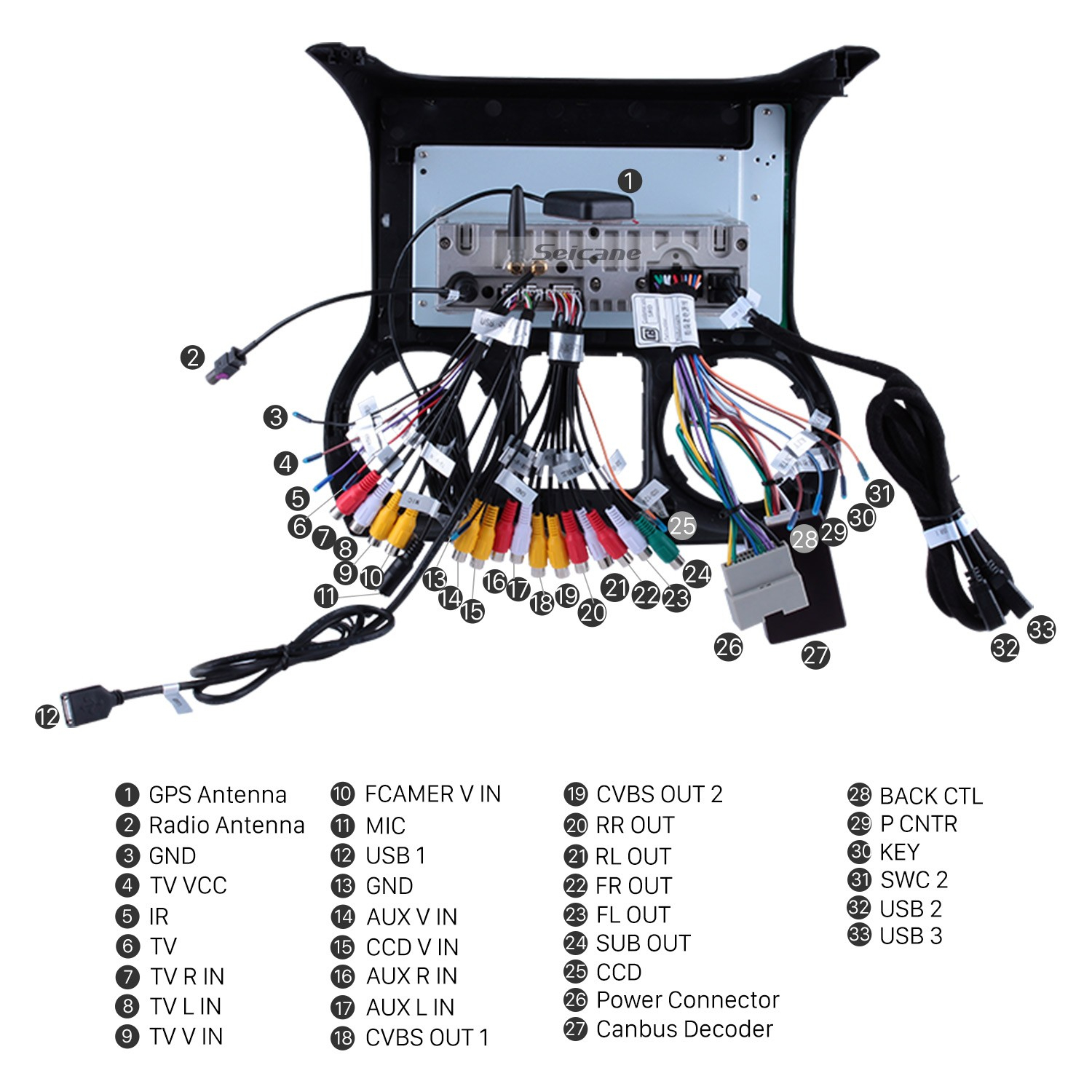 Usb Wiring Diagram For 2014 Jeep Wrangler