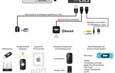 Apple Ipod Cable Wiring Diagram | Best Wiring Library – Iphone 6 Usb Cable Wiring Diagram