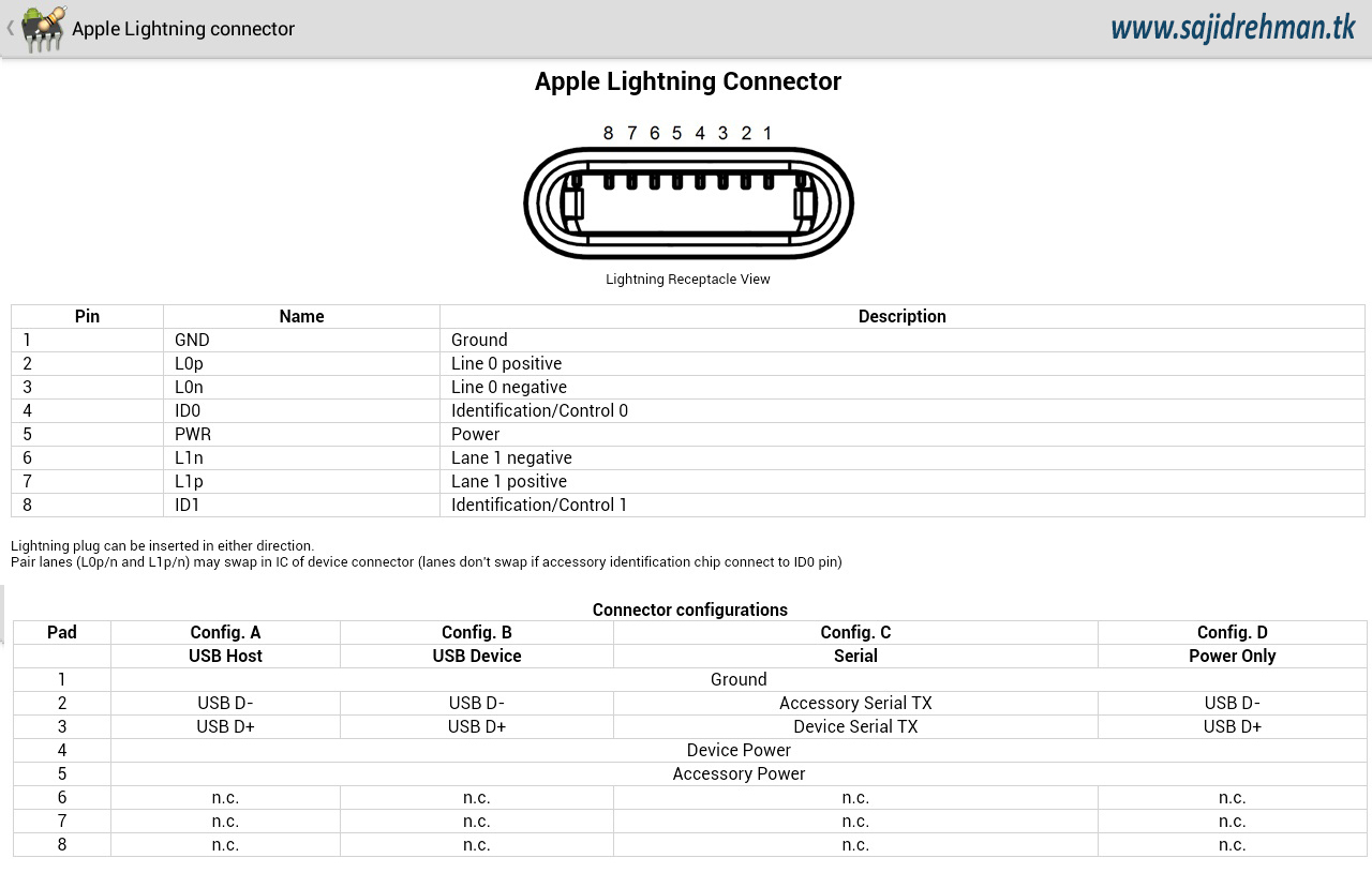 Apple Lightning Cable Wiring Diagram | Wiring Diagram - Usb Female Connector Wiring Diagram