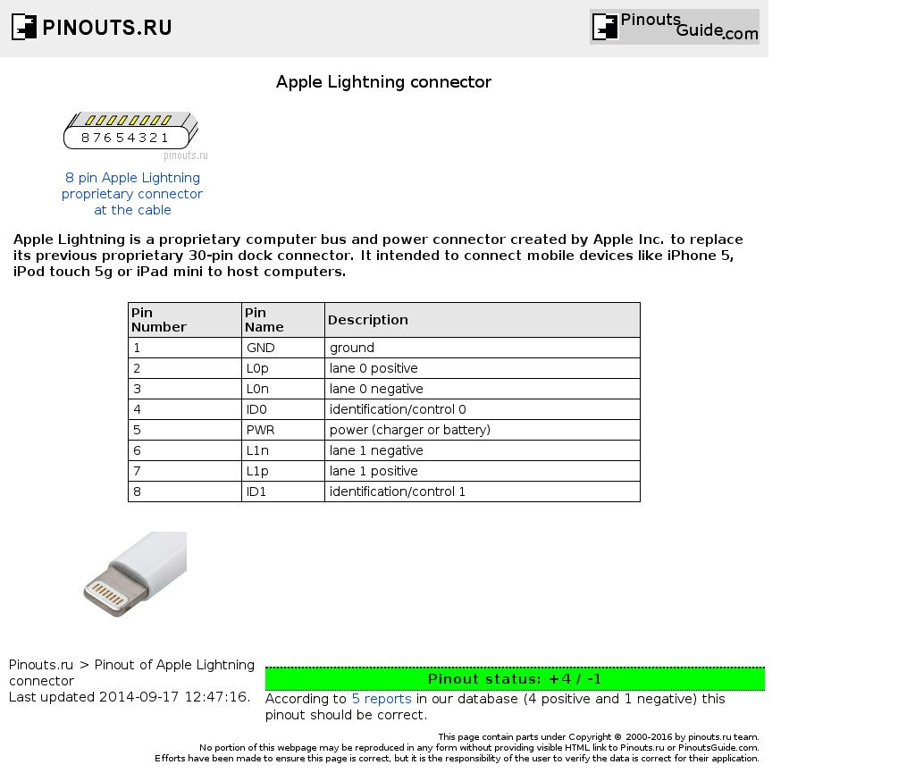 Apple Usb Power Cord Wiring Diagram
