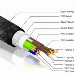 Apple Usb Power Cord Wire Diagram | Wiring Library   Iphone Charging Cord Usb Wiring Diagram