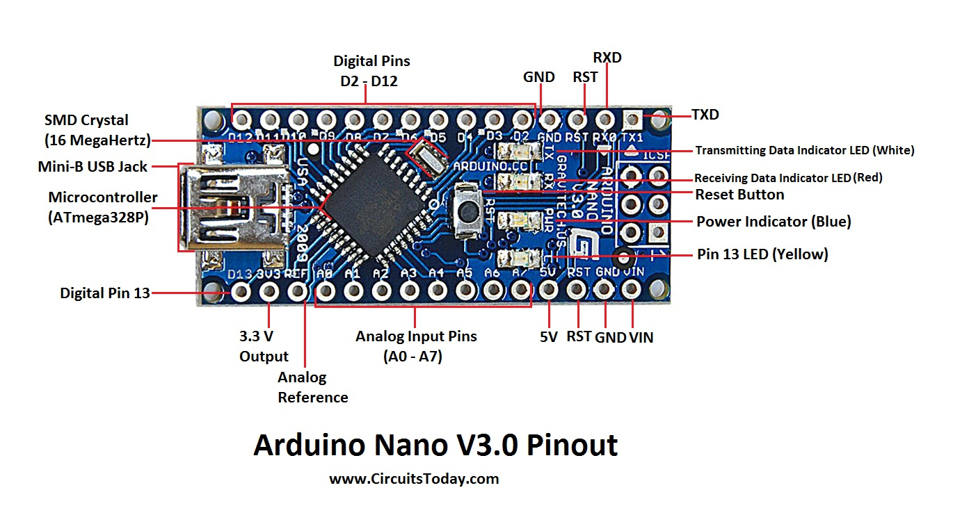 Arduino Nano Pinout & Schematics - Complete Tutorial With Pin - Arduino Nano Wiring Diagram To Usb
