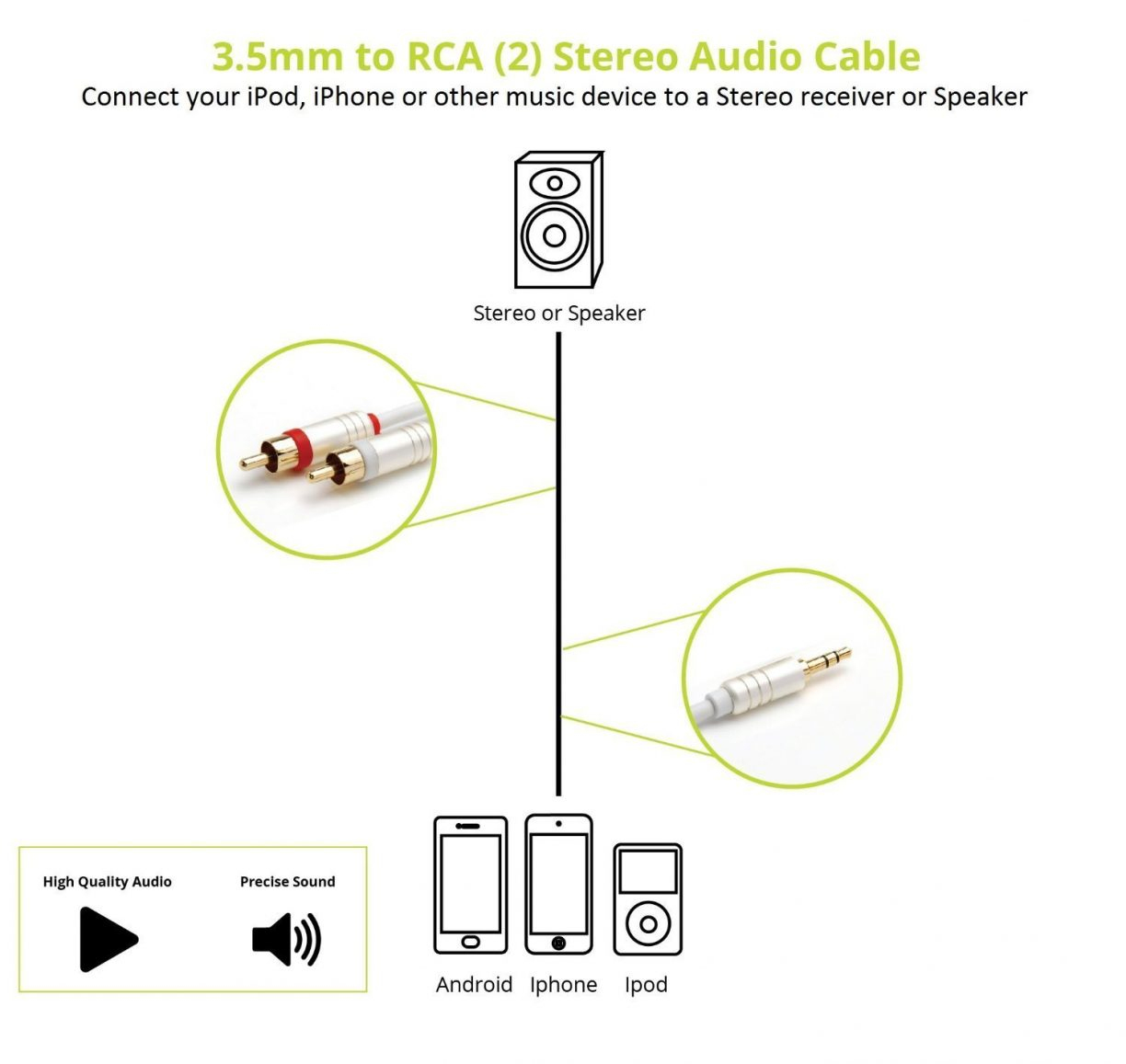 Audio Cable Wiring Diagram Mfi Lightning Jack Adapter Ipod Wiringam - Diagram Of Usb To 3.5 Mm Jack Adapter Wiring