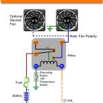 Automotive Electric Fans | Gtsparkplugs   Usb Mini Fan Wiring Diagram