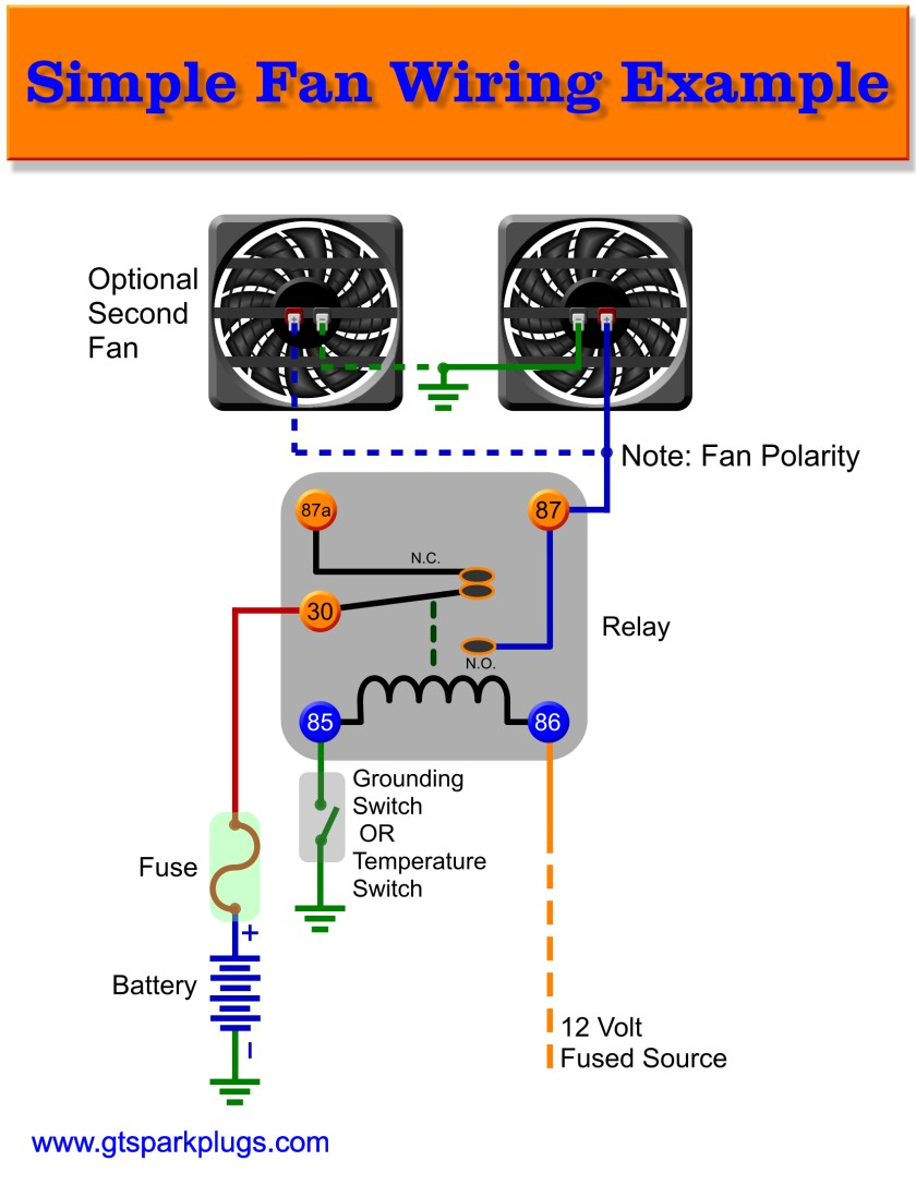 Automotive Electric Fans | Gtsparkplugs - Usb Mini Fan Wiring Diagram