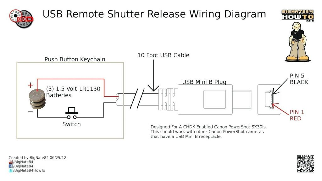 av usb wiring diagram | best wiring library - mini usb ... cat 6a cable wire diagram mini cable wire diagram us