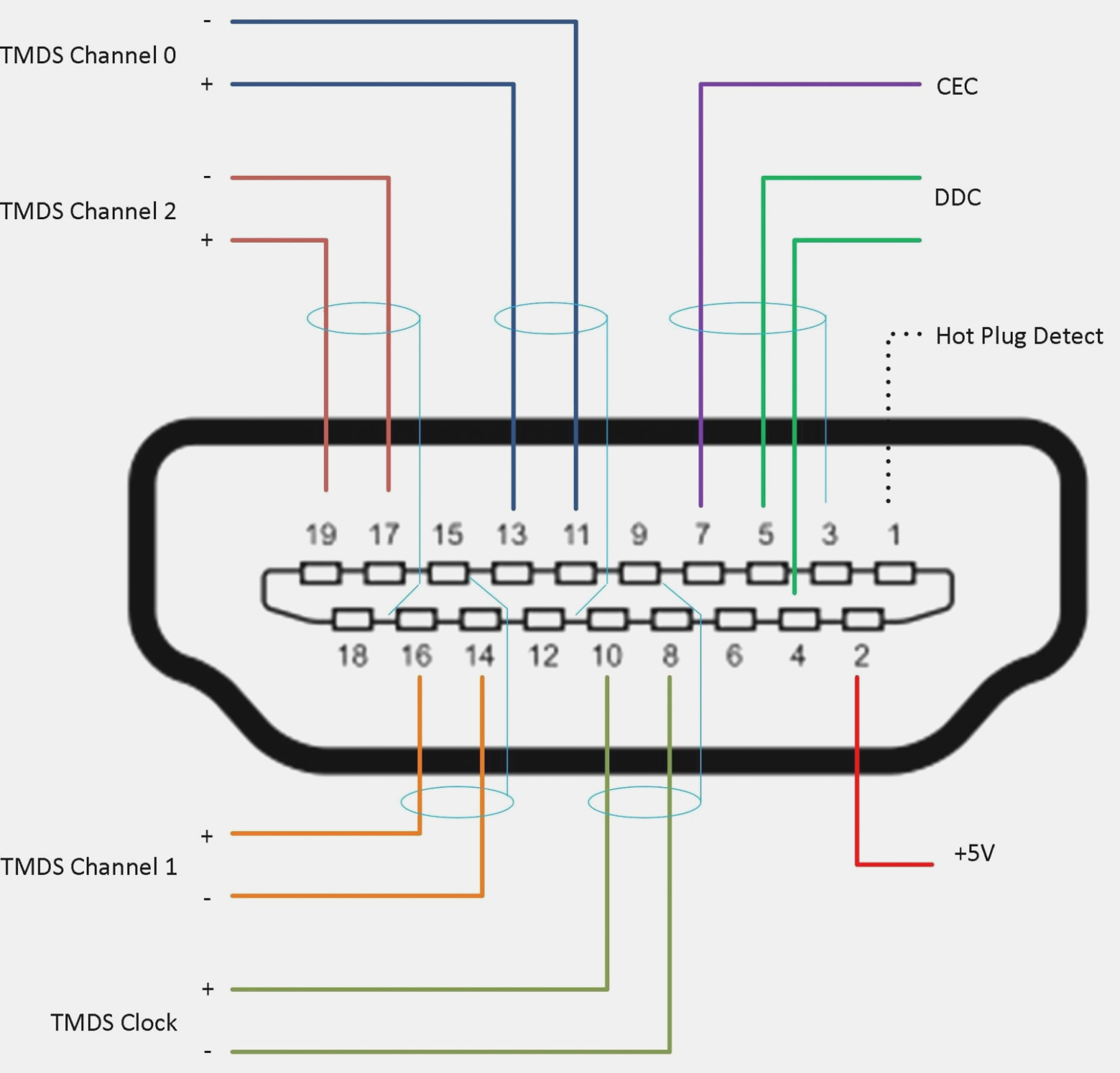 Av Wiring Diagrams - Data Wiring Diagram Schematic - Wiring Diagram For Micro Usb To Hdmi