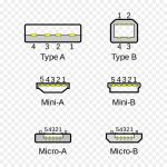 Battery Charger Micro Usb Usb C Mini Usb   Usb Png Download   1024   Wiring Diagram For Usb C