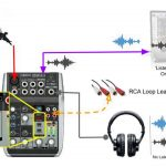 Behringer Xenyx Q502Usb Mixer Audio Routing In Detail   Youtube   Behringer Q802 Usb Wiring Diagram For Podcasting