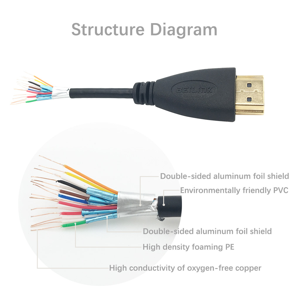 Câble Hdmi Pour Tv Hd – Shopiwin - Hdmi To Usb Cable Wiring Diagram
