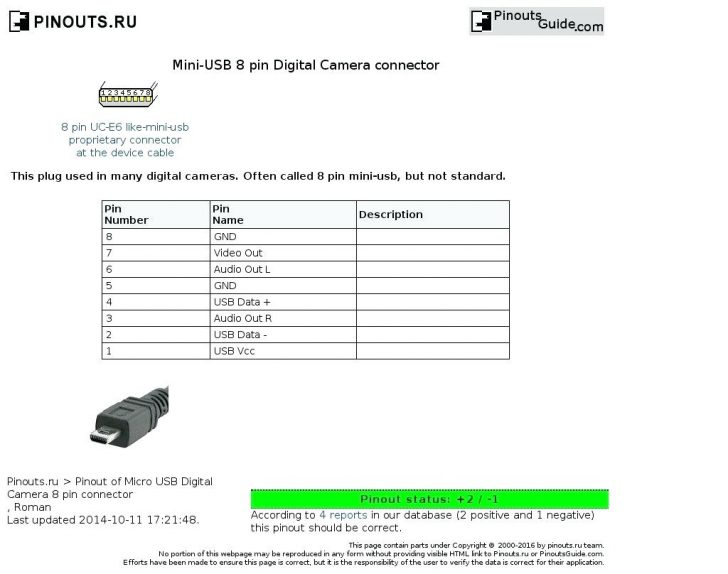 Usb Wiring Diagram Micro Camera Brown Green Red Sv D+ D-