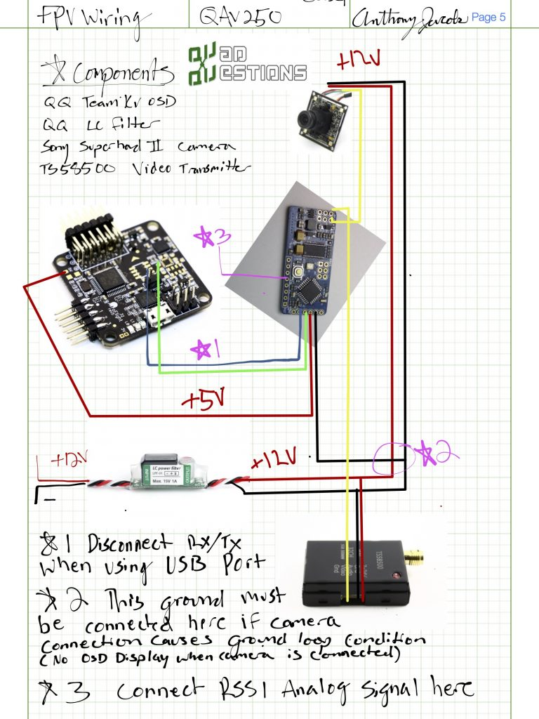 Tremendous Sony Camera Wire Diagram Wiring Diagram Wiring Database Gramgelartorg
