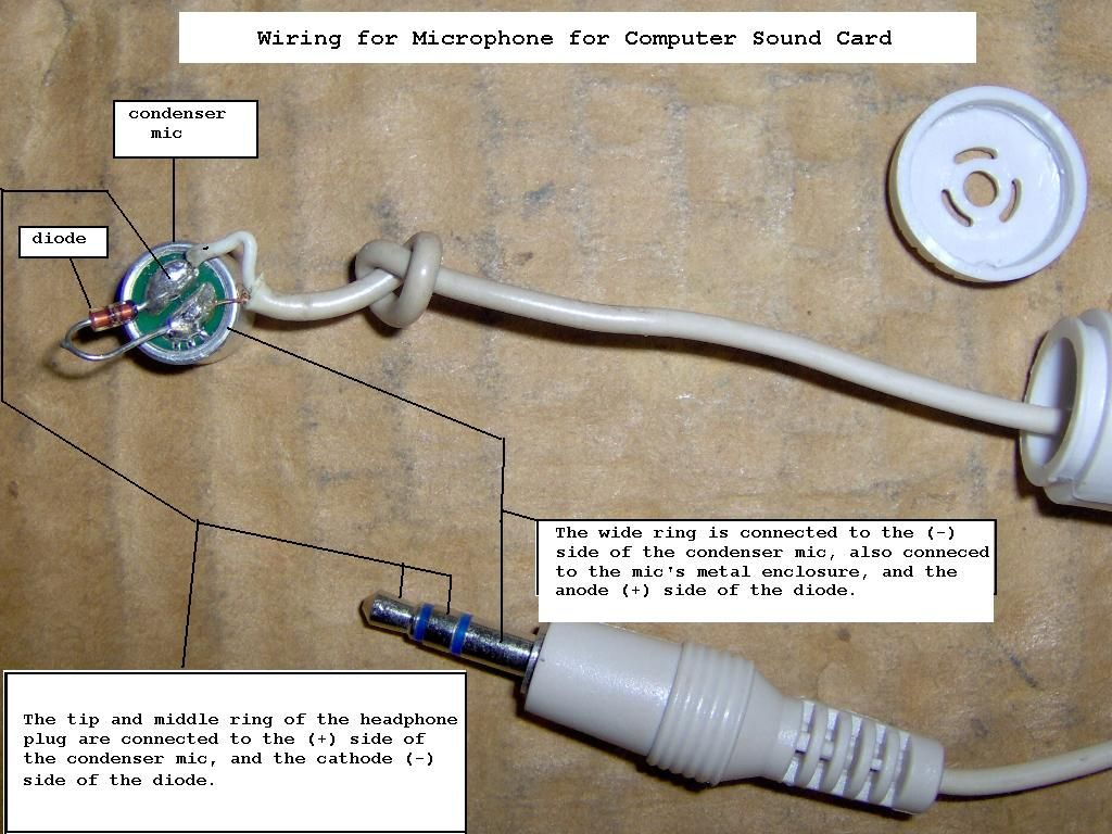 Can Anyone Help Me Design A Simple Stereo Electret Mic Circuit That - Electret Microphone Wiring To Usb Diagram