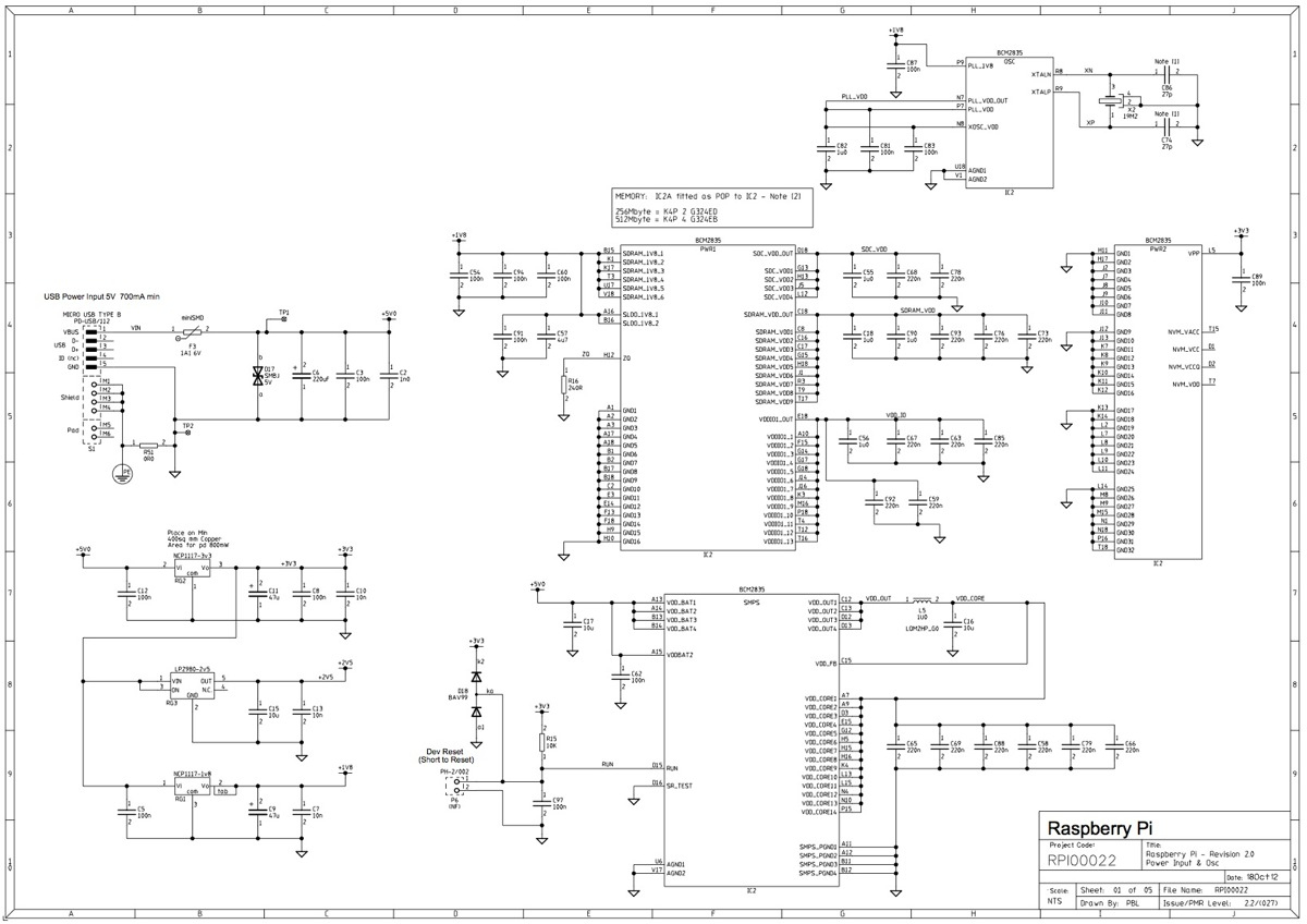 Can I Use A Power Only Usb Lead To Connect Rpi And Hdmipi - Usb Wiring Schematic Diagram