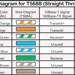 Cat 6 Wiring Diagram 568A   Data Wiring Diagram Detailed   Micro Usb To Cat6 Wiring Diagram