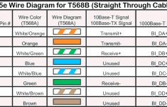 Cat 6 Wiring Diagram 568A – Data Wiring Diagram Detailed – Micro Usb To Cat6 Wiring Diagram