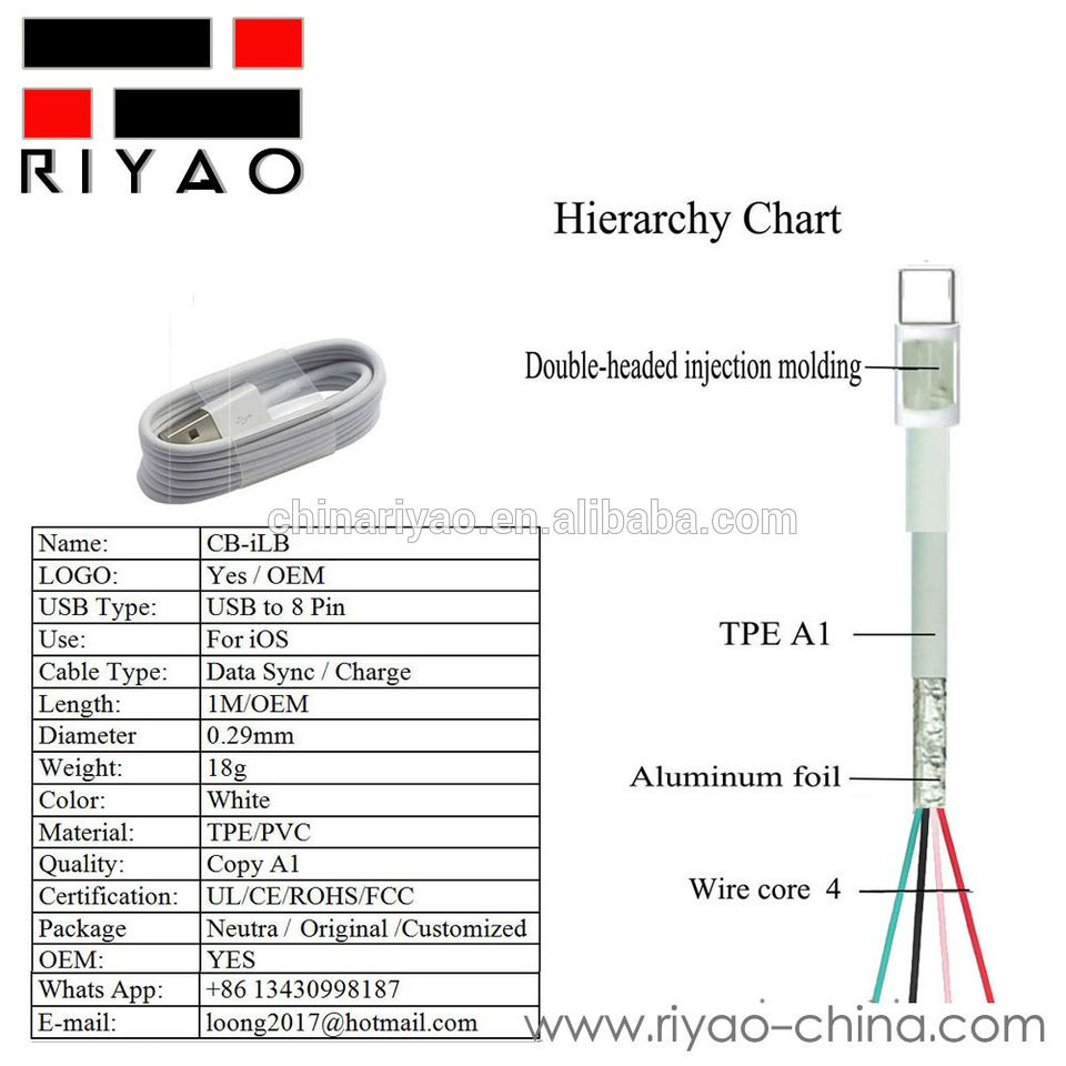 Cb-Ilb Factory Wholesale Good Material Data Line Data Sync Usb Cable - Iphone 5 Usb Cable Wiring Diagram
