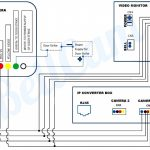 Ccd Wiring Diagram | Wiring Diagram Libraries   Usb Wiring Diagram For Ccd Camers