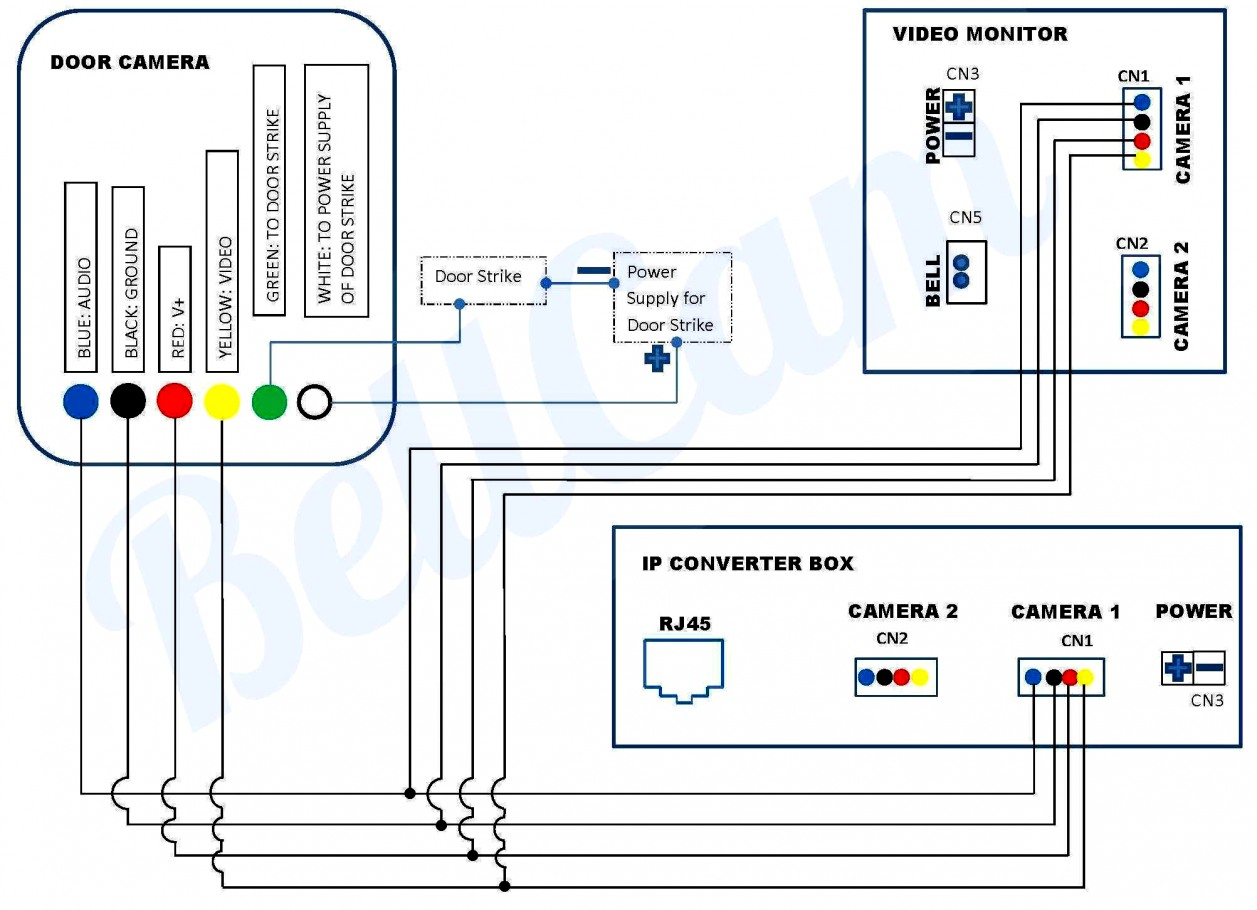 Ccd Wiring Diagram | Wiring Diagram Libraries - Usb Wiring Diagram For Ccd Camers
