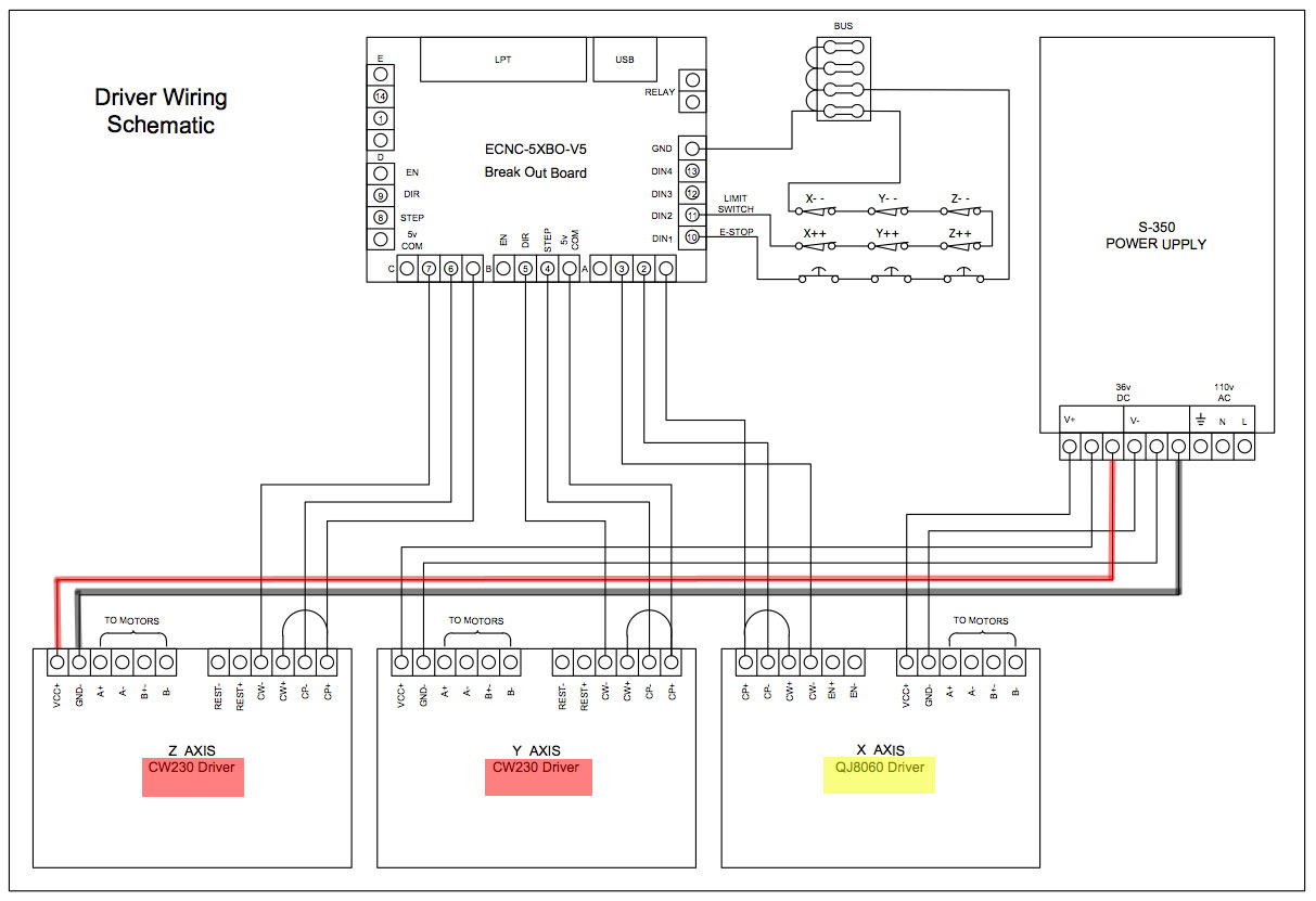 cnc usb wiring diagram