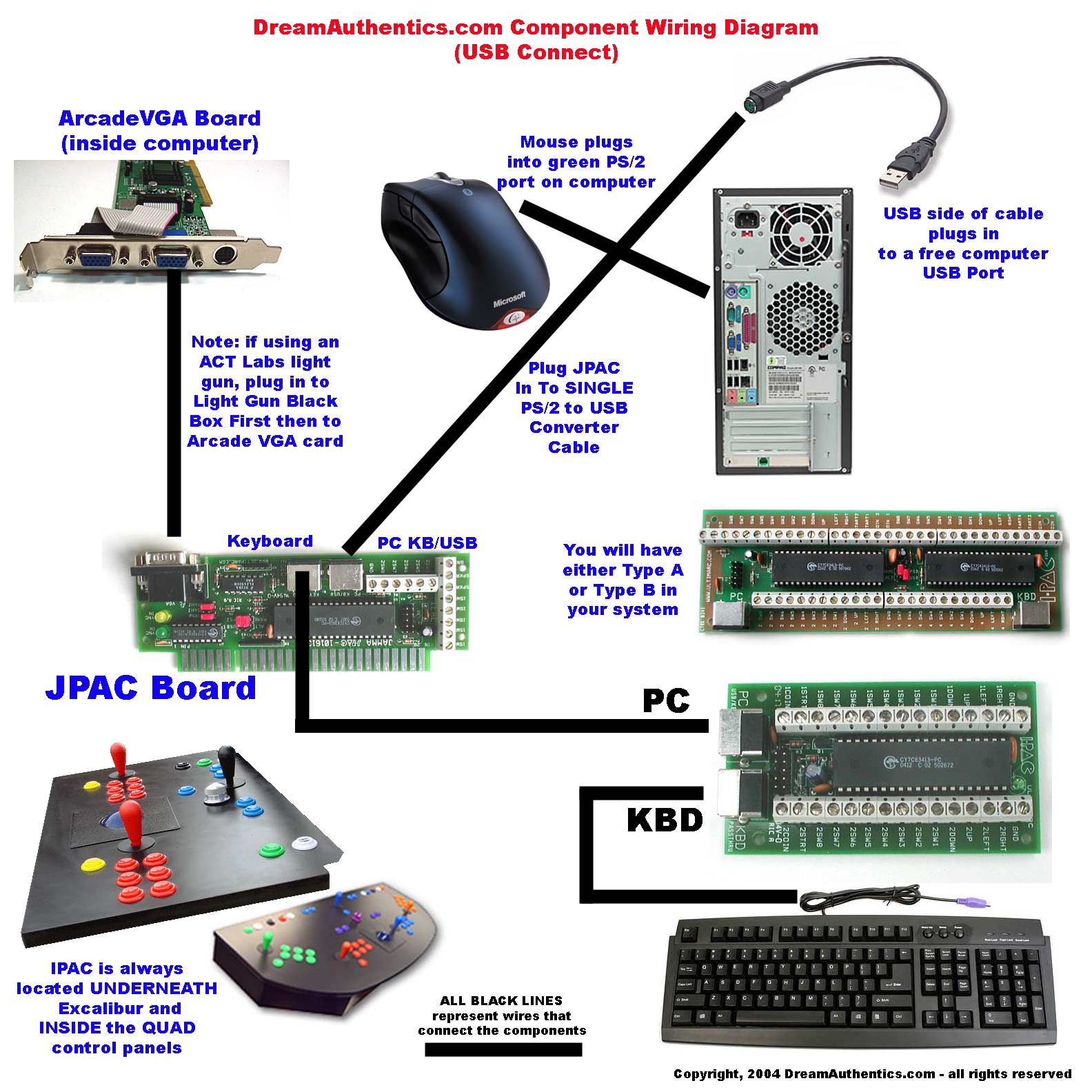 Congratulations On Purchasing A Mame Cabinet - Mame Joystick Usb Wiring Diagram