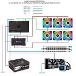 Corsair Commander Pro Rgb Wiring Flow Chart : Rgbprofiles   Usb Y Cable Wiring Diagram To Power Fan