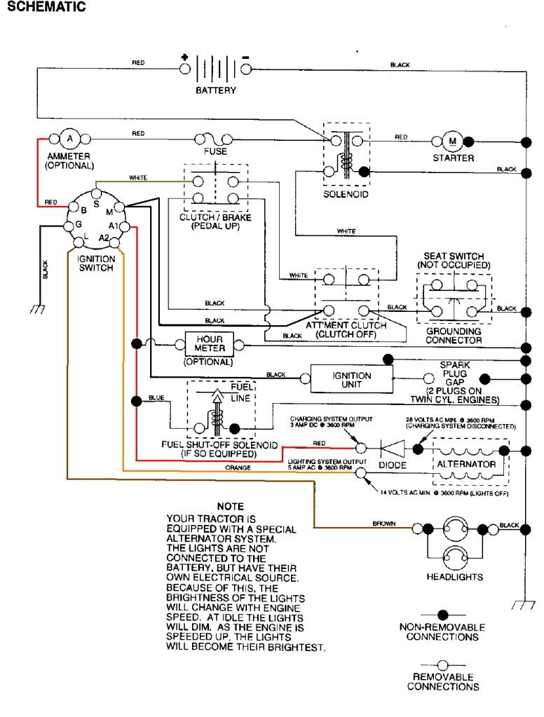 Craftsman Riding Mower Electrical Diagram | Wiring Diagram Craftsman - Cllena Dual Usb Wiring Diagram