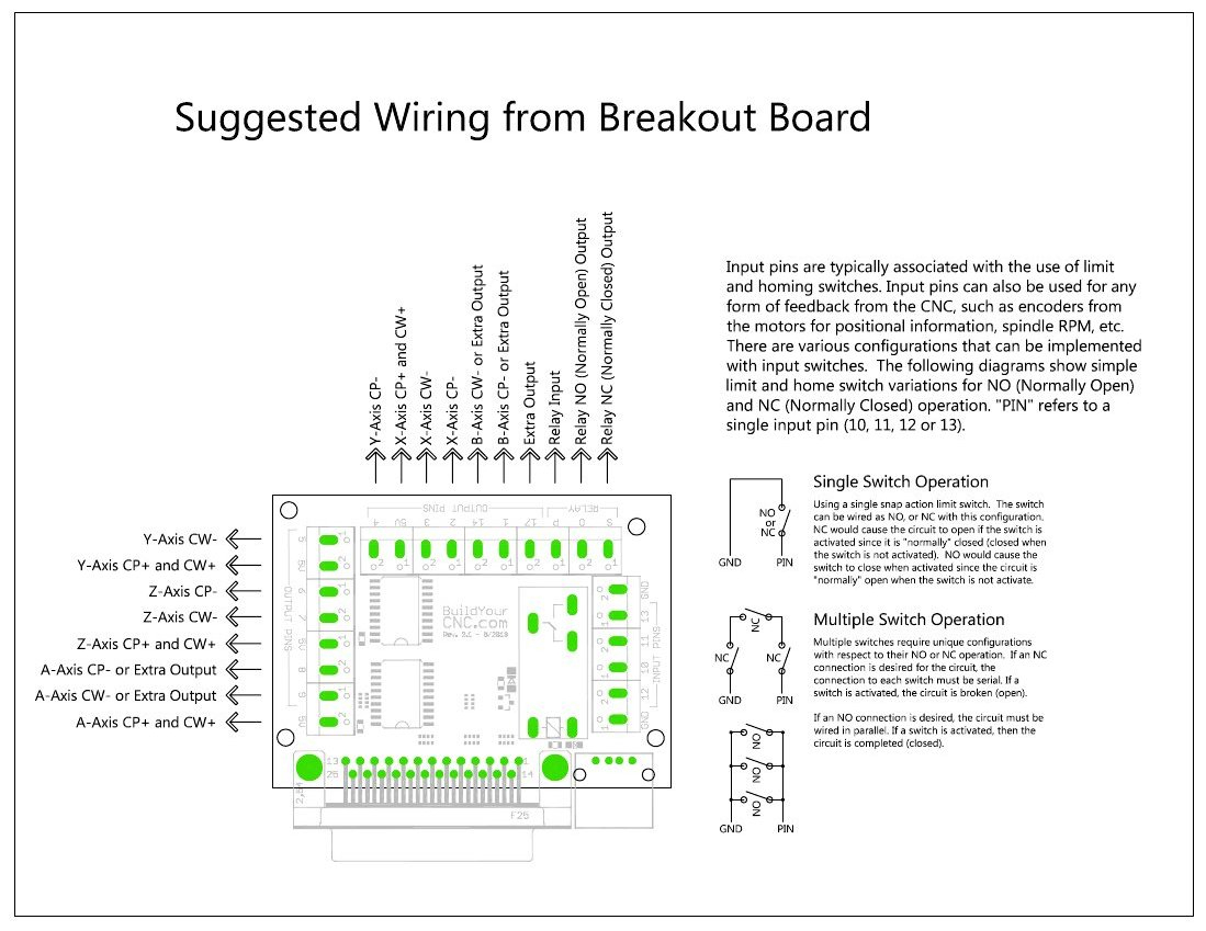 Db25 Breakout Board Wiring Diagram | Wiring Diagram - Db25 To Usb Wiring Diagram