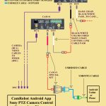 Db25 To Usb Cable Schematic | Manual E Books   Usb Wiring Diagram Manual