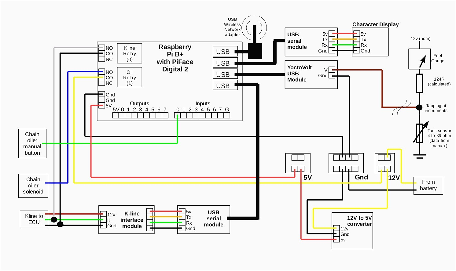 Db9 Serial To Usb Wiring Diagram | Wiring Library - Serial To Usb Wiring Diagram