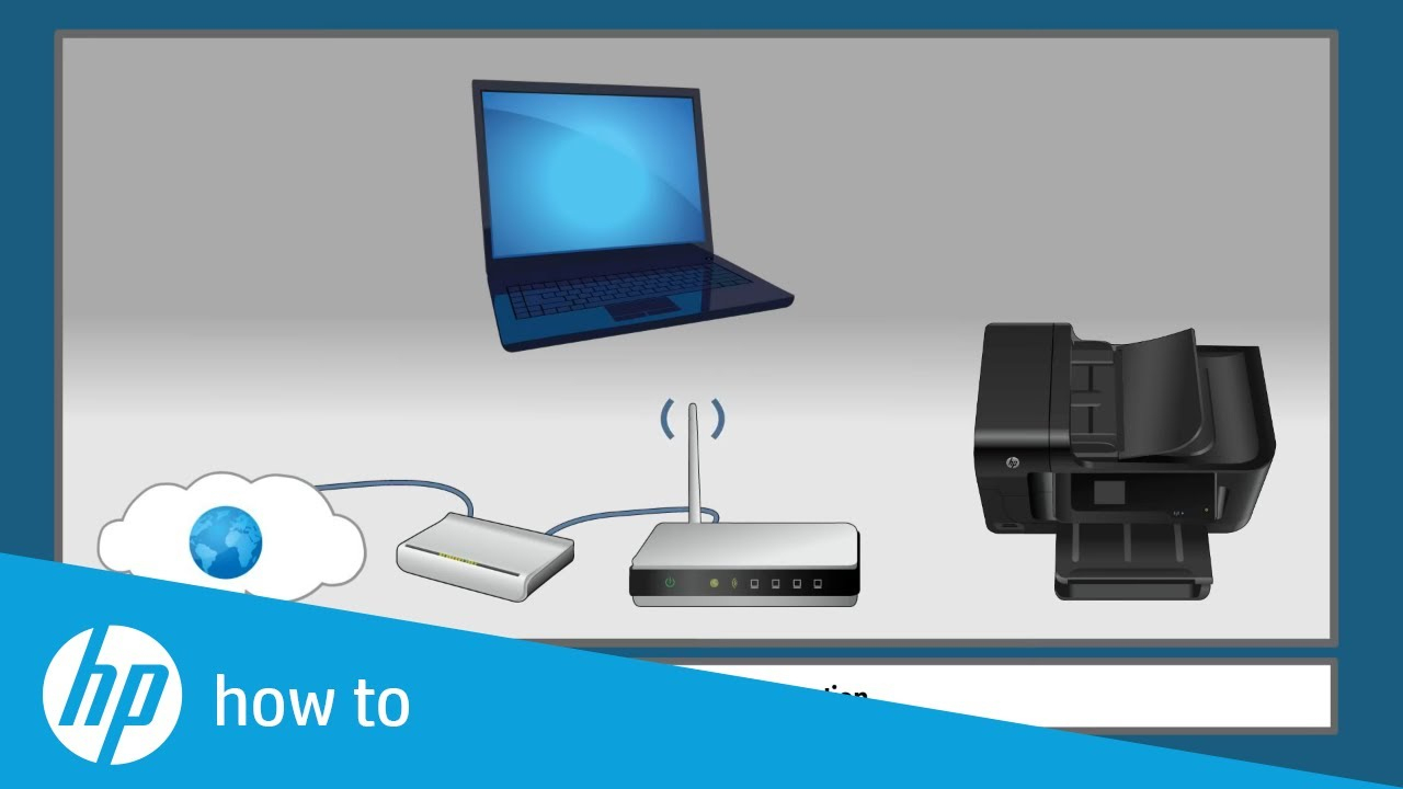 Determining How Your Hp Printer Is Connected To Your Computer | Hp - Hp Officejet 3830 Setup Wiring Diagram Usb To Router