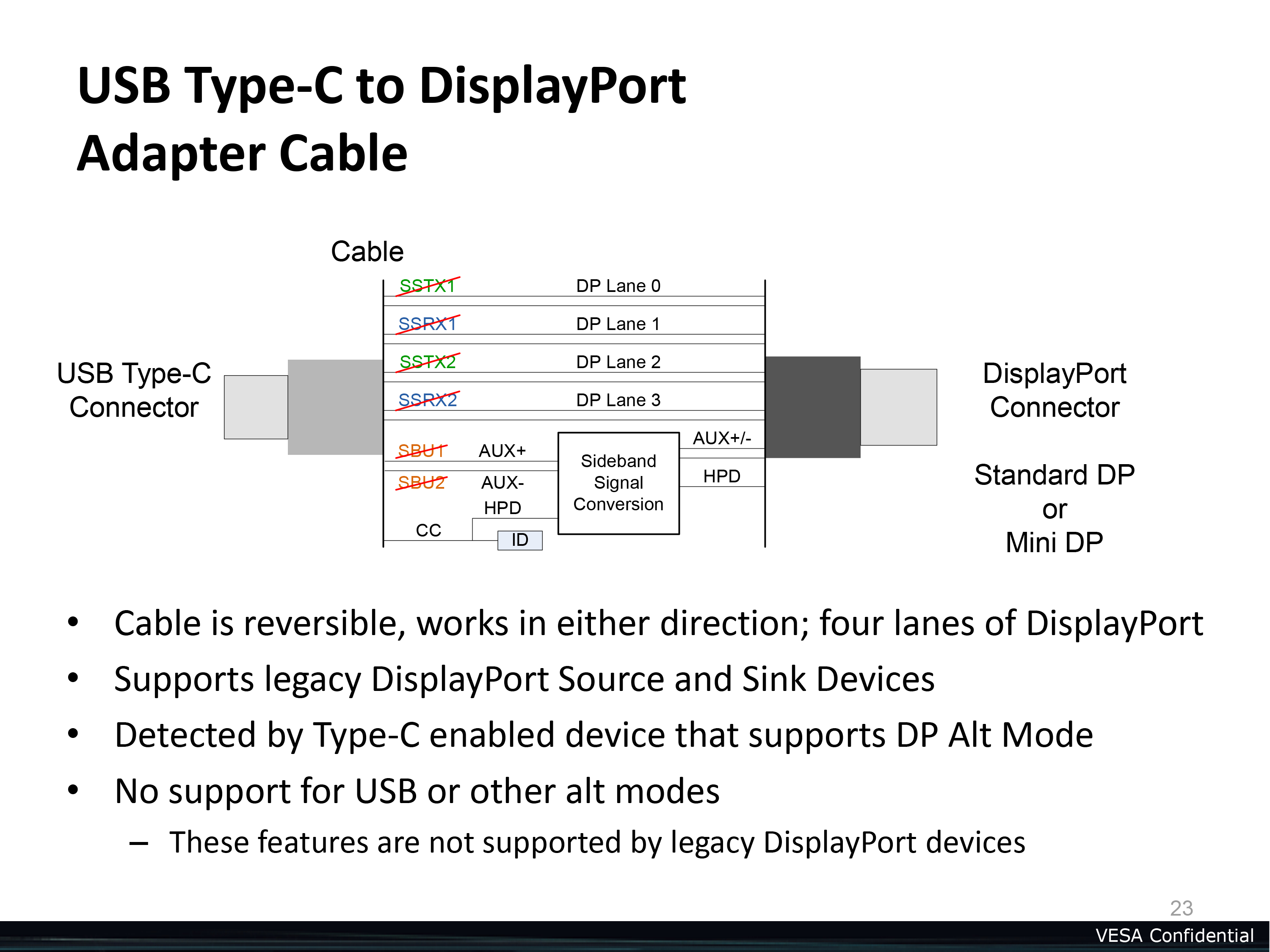 Displayport Alternate Mode For Usb Type-C Announced - Video, Power - Usb C To Hdmi Cable Wiring Diagram