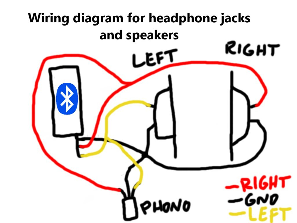 Diy 70's Style Headphone Bluetooth Modification: 4 Steps (With Pictures) - Mini Usb Bluetooth Earbud Wiring Diagram