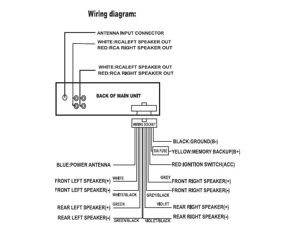 Wiring Diagram Usb Player