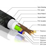 Electric Cable Diagram   Wiring Diagrams   Usb A Cable With Power Wiring Diagram