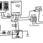 Epic Guide To Diy Van Build Electrical: How To Install A Campervan   Usb And Switch Wiring Diagram