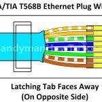 Ethernet Wiring Diagram A Or B   Design Of Electrical Circuit   Usb To Ethernet Cable Wiring Diagram