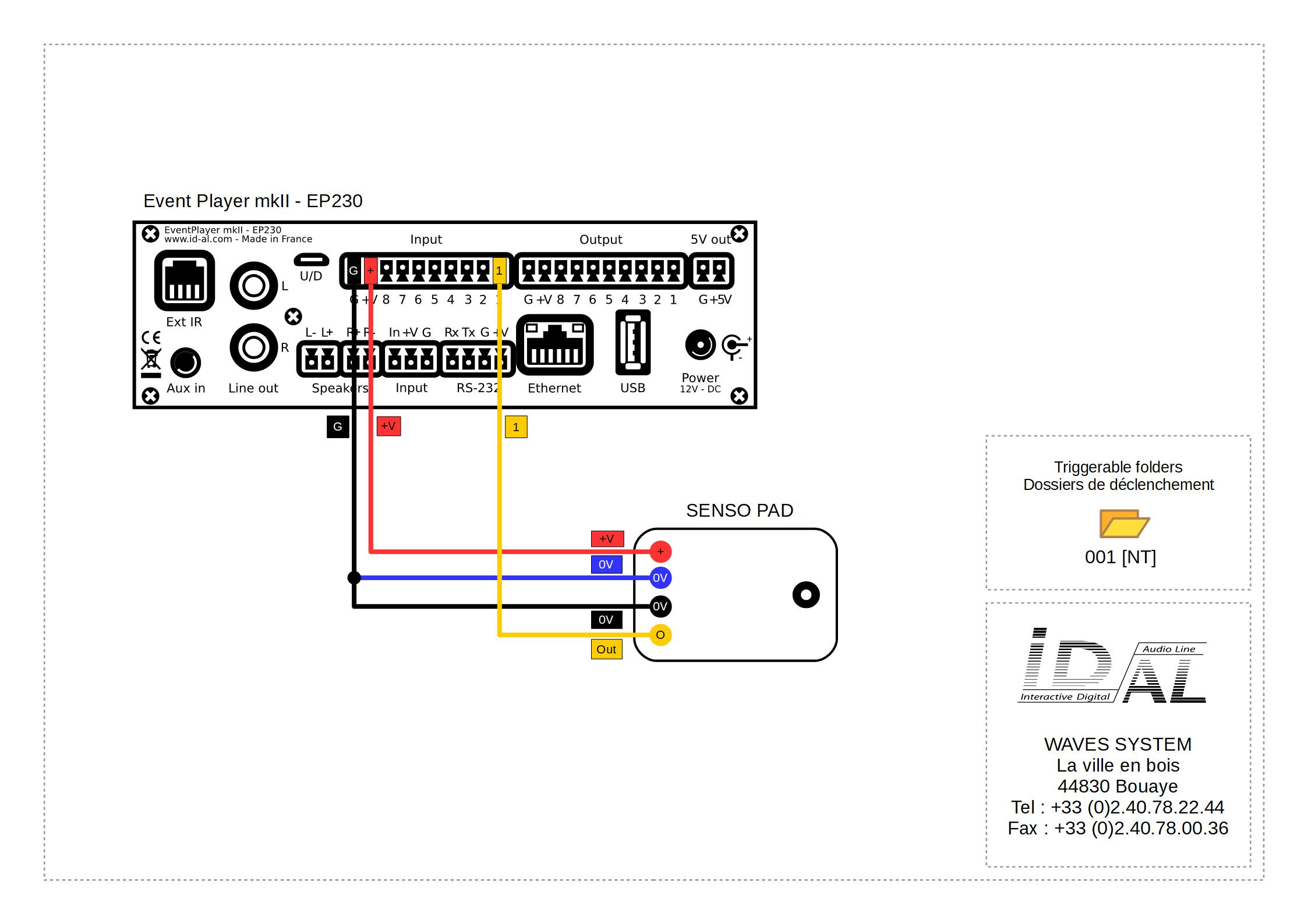 Event Player Mkii (Ep220/ep230) - Wiring Diagram Usb Player