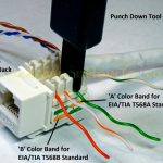 Female Cat5 Pinout Diagram | Wiring Diagram   Wiring Diagram Cat5 To Female Usb